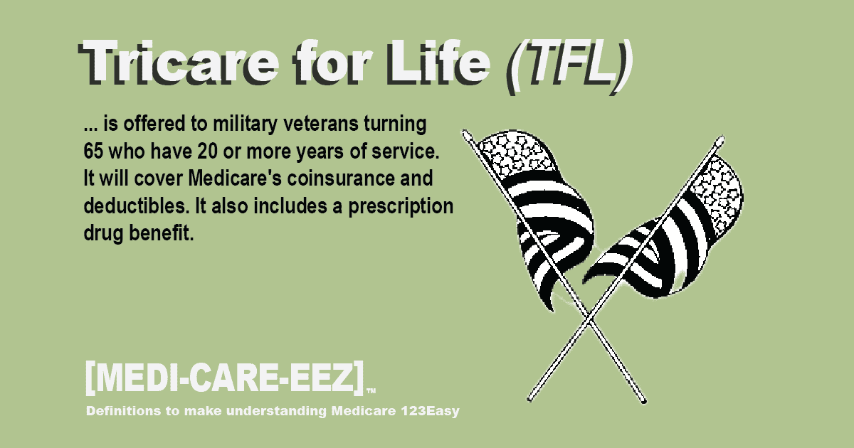 Tricare for Life Medicareeez thumbnail