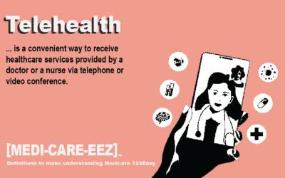 Telehealth | Medi-care-eez