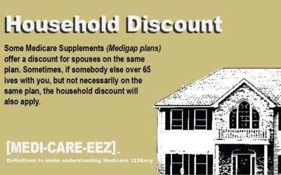 Household Discount | Medi-care -eez