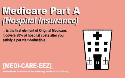 Medicare Part A | Medi-care-eez