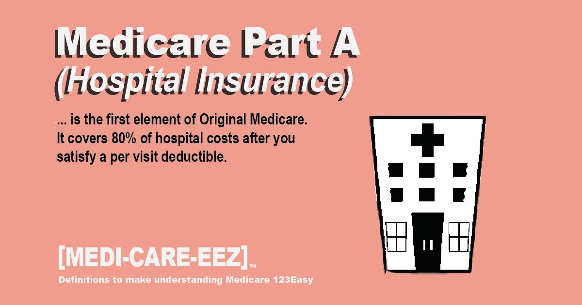 Part A Medicareeez thumbnail