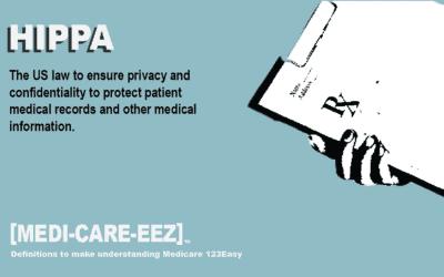 HIPPA | Medi-care-eez