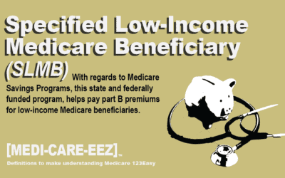 Specified Low-Income Medicare Beneficiary | Medi-care-eez