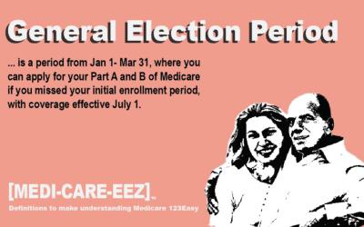 General Election Period | Medi-care-eez