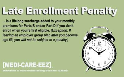 Late Enrollment Penalty | Medi-care-eez