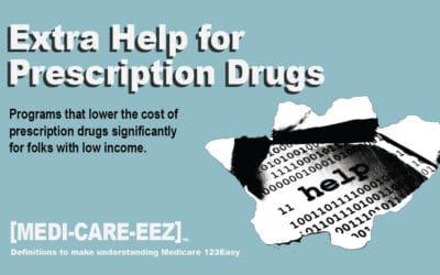 Extra Help for Prescription Drugs | Medi-care-eez