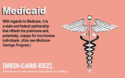 Medicaid | Medi-care-eez