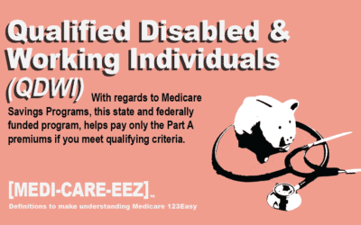 Qualified Disabled and Working Individuals Program | Medi-care-eez