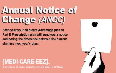 Annual Notice of Change | Medi-care-eez