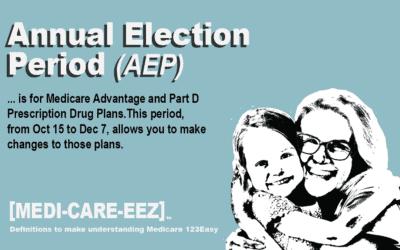 Annual Election Period | Medi-care-eez