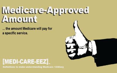 Medicare-Approved Amount | Medi-care-eez