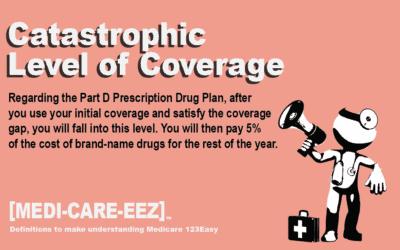 Catastrophic Level of Coverage | Medi-care-eez