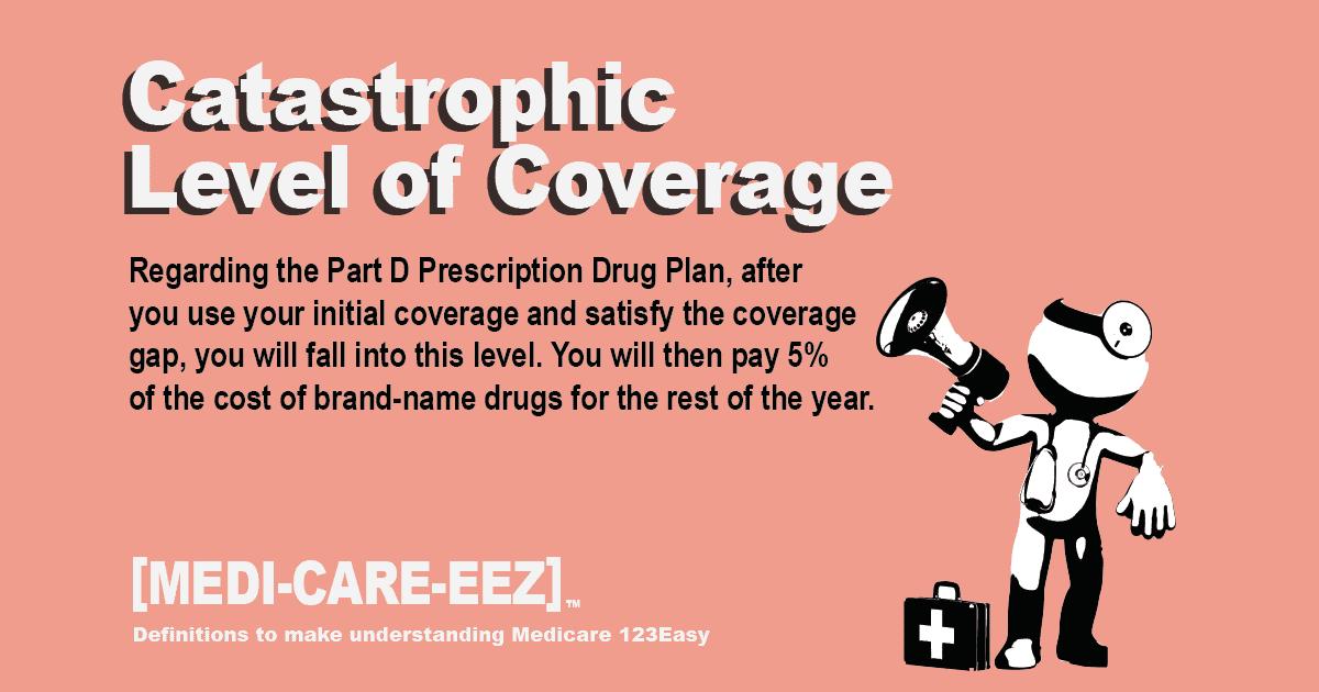 Catastrophic Level of Coverage  Medicareeez thumbnail