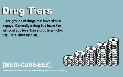 Drug Tiers | Medi-care-eez