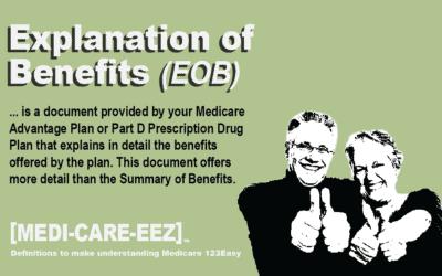 Explanation of Benefits | Medi-care-eez